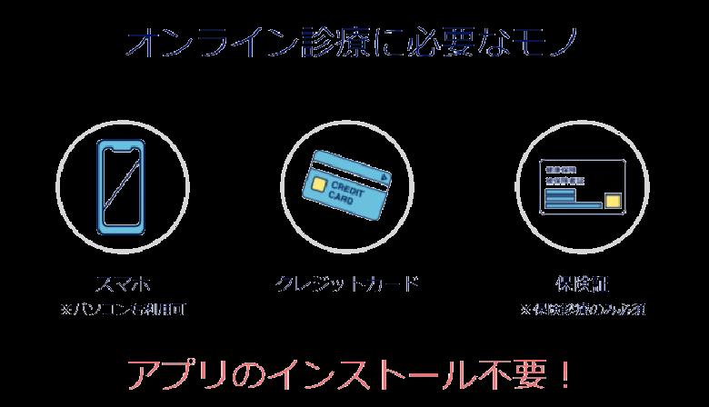オンライン診療に必要なモノ。スマホ※パソコンも利用可。クレジットカード。保険証※保険診療のみ必須。アプリのインストール不要。